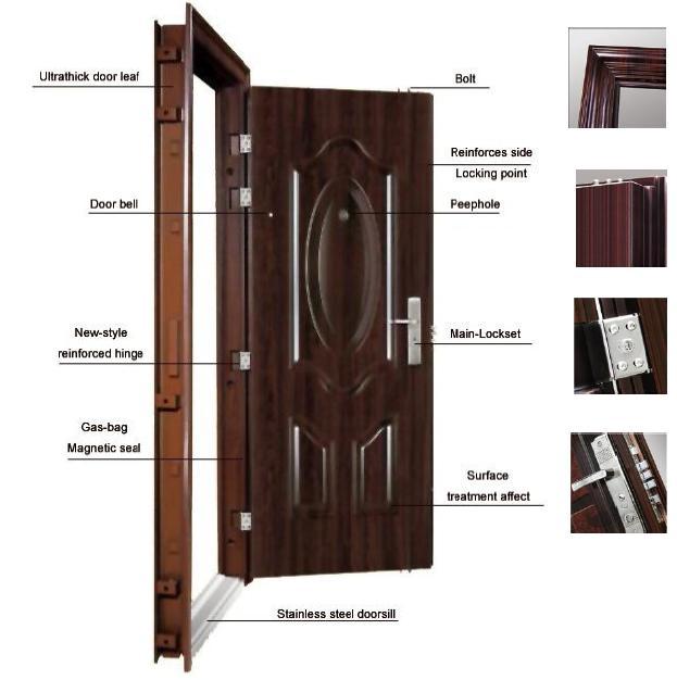 Drzwi Opis